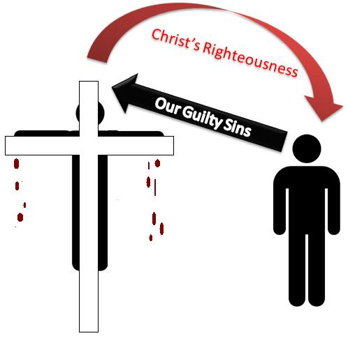 Imputed or transferred to christ while his righteousness is imputed